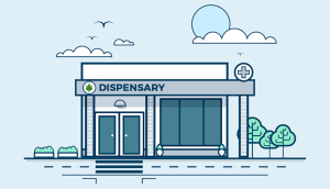 guide to opening a marijuana dispensary logo, dispensary near me logo