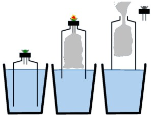 Bucket_bong_diagram
