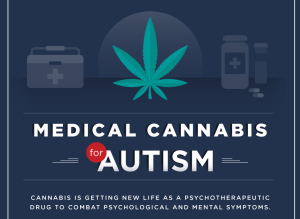 medical-cannabis-for-autism
