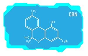 CBN Cannabidiol Molecular Structure