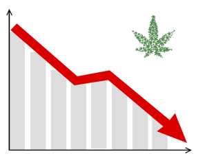 Decrease In Cannabis Use